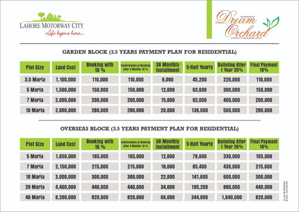 dream orchard payment plan