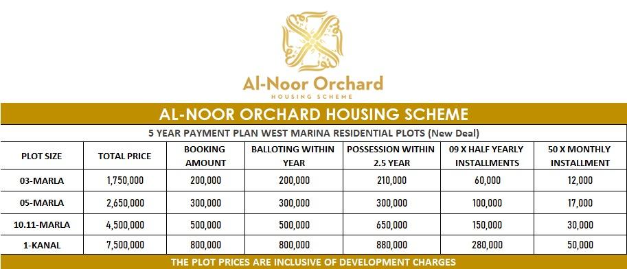 Al Noor Orchard